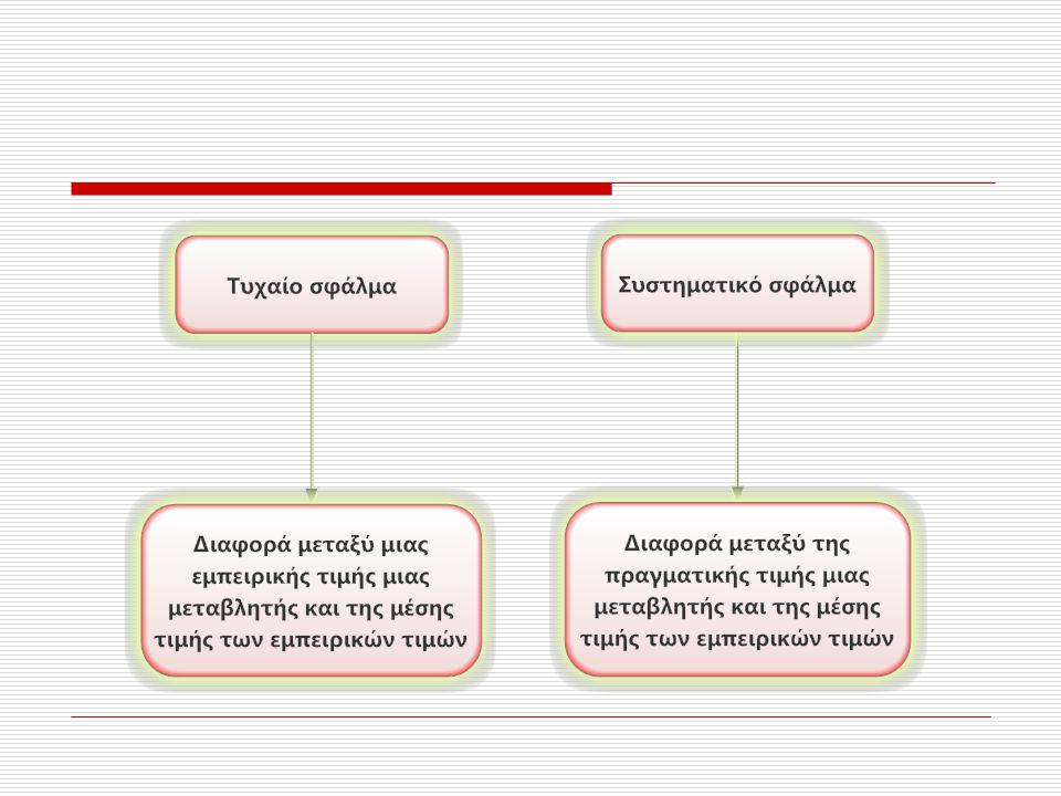 Συστηματικά σφάλματα μέτρησης  Είναι η διαφορά μεταξύ της πραγματικής τιμής μιας μεταβλητής και της μέσης εμπειρικής τιμής που προκύπτει έπειτα από έναν αριθμό μετρήσεων με την ίδια μεθοδολογία  Απαιτείται είτε η γνώση της πραγματικής τιμής είτε η ύπαρξη μιας μεθόδου (μέθοδος αναφοράς ή χρυσός κανόνας) που θεωρείται πως μετρά την πραγματική τιμή