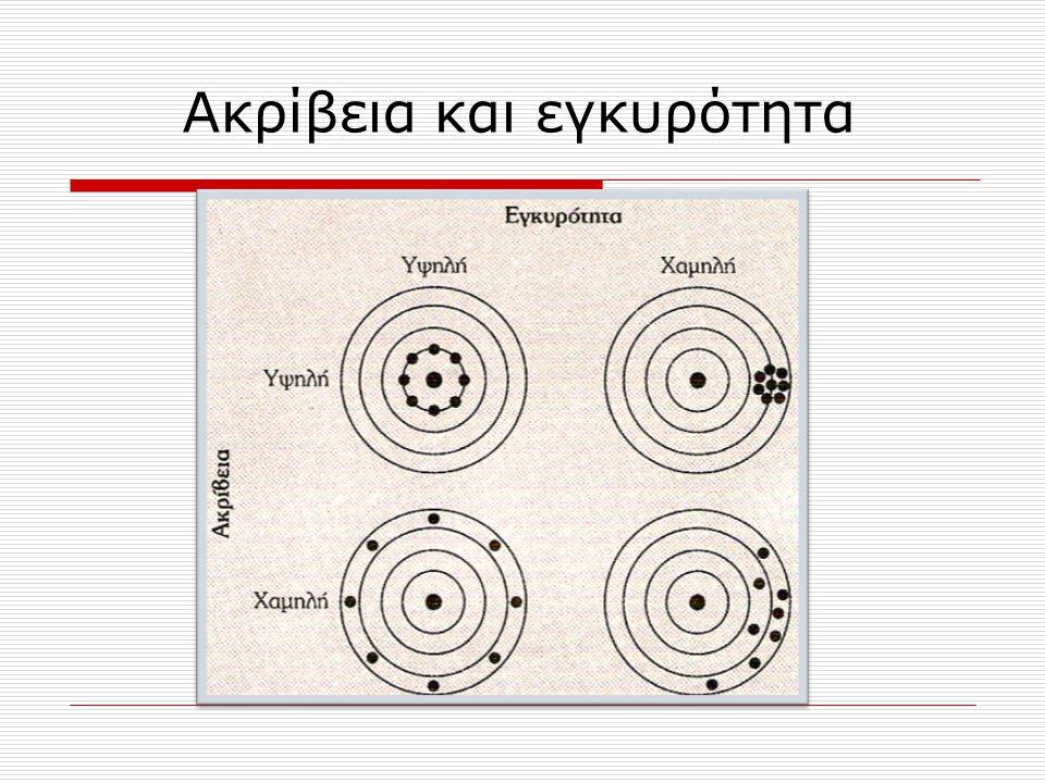 Συστηματικά σφάλματα μέτρησης  Ο όρος «μεροληψία» χρησιμοποιείται για να περιγράψει την παρουσία συστηματικών σφαλμάτων, ενώ η απουσία τους αποδίδεται με τον όρο «εγκυρότητα»  Μια ομάδα μετρήσεων μπορεί να έχει μεγάλη ακρίβεια, αλλά να απέχει συστηματικά από την πραγματική τιμή ή ακόμα να έχει υψηλή εγκυρότητα, δηλαδή οι μετρήσεις κατά μέσο όρο να μην απέχουν από την πραγματική τιμή, αλλά να διαφέρουν πολύ μεταξύ τους, με αποτέλεσμα η ακρίβεια της μελέτης να είναι μικρή