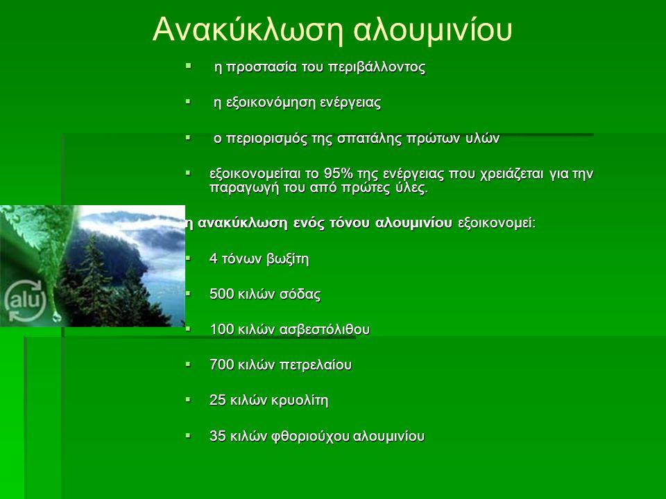 Ανακύκλωση αλουμινίου  η προστασία του περιβάλλοντος  η εξοικονόμηση ενέργειας  ο περιορισμός της σπατάλης πρώτων υλών  εξοικονομείται το 95% της