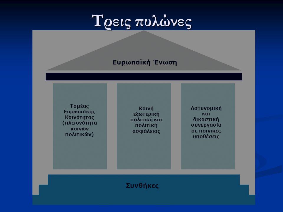 Τρεις πυλώνες Ευρωπαϊκή Ένωση Συνθήκες Τομέας Ευρωπαϊκής Κοινότητας (πλειονότητα κοινών πολιτικών) Κοινή εξωτερική πολιτική και πολιτική ασφάλειας Αστ