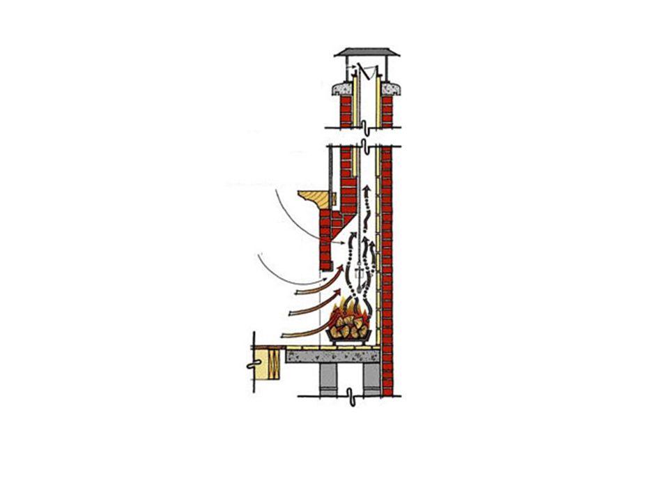 Ενεργειακό τζάκι (κλειστού τύπου) • Τα ενεργειακά αερόθερμα τζάκια είναι εστίες καύσης ξύλου κλειστού τύπου με πυρίμαχο τζάμι.