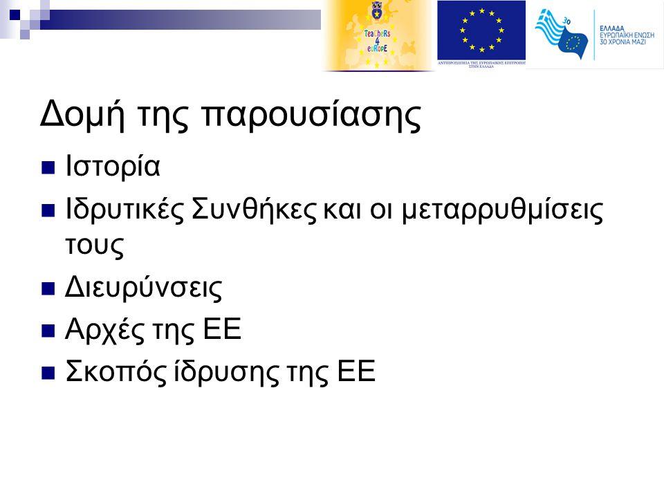 Δομή της παρουσίασης  Ιστορία  Ιδρυτικές Συνθήκες και οι μεταρρυθμίσεις τους  Διευρύνσεις  Αρχές της ΕΕ  Σκοπός ίδρυσης της ΕΕ