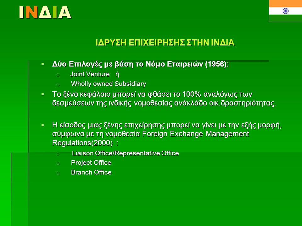 ΙΝΔΙΑΙΝΔΙΑΙΝΔΙΑΙΝΔΙΑ ΙΔΡΥΣΗ ΕΠΙΧΕΙΡΗΣΗΣ ΣΤΗΝ ΙΝΔΙΑ  Δύο Επιλογές με βάση το Νόμο Εταιρειών (1956): o Joint Venture ή o Wholly owned Subsidiary  Το ξ