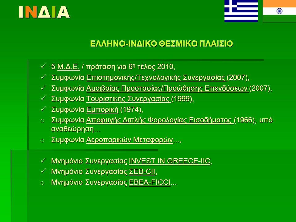 ΙΝΔΙΑΙΝΔΙΑΙΝΔΙΑΙΝΔΙΑ ΕΛΛΗΝΟ-ΙΝΔΙΚΟ ΘΕΣΜΙΚΟ ΠΛΑΙΣΙΟ  5 Μ.Δ.Ε. / πρόταση για 6 η τέλος 2010,  Συμφωνία Επιστημονικής/Τεχνολογικής Συνεργασίας (2007),
