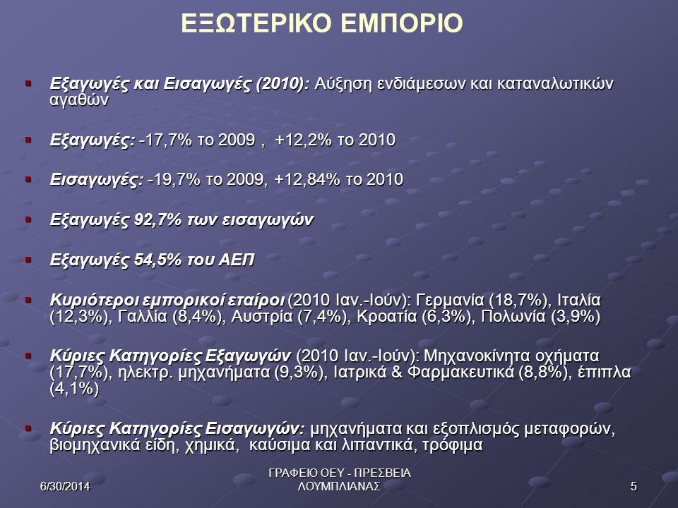 56/30/2014 ΓΡΑΦΕΙΟ ΟΕΥ - ΠΡΕΣΒΕΙΑ ΛΟΥΜΠΛΙΑΝΑΣ  Εξαγωγές και Εισαγωγές (2010): Αύξηση ενδιάμεσων και καταναλωτικών αγαθών  Εξαγωγές: -17,7% το 2009,