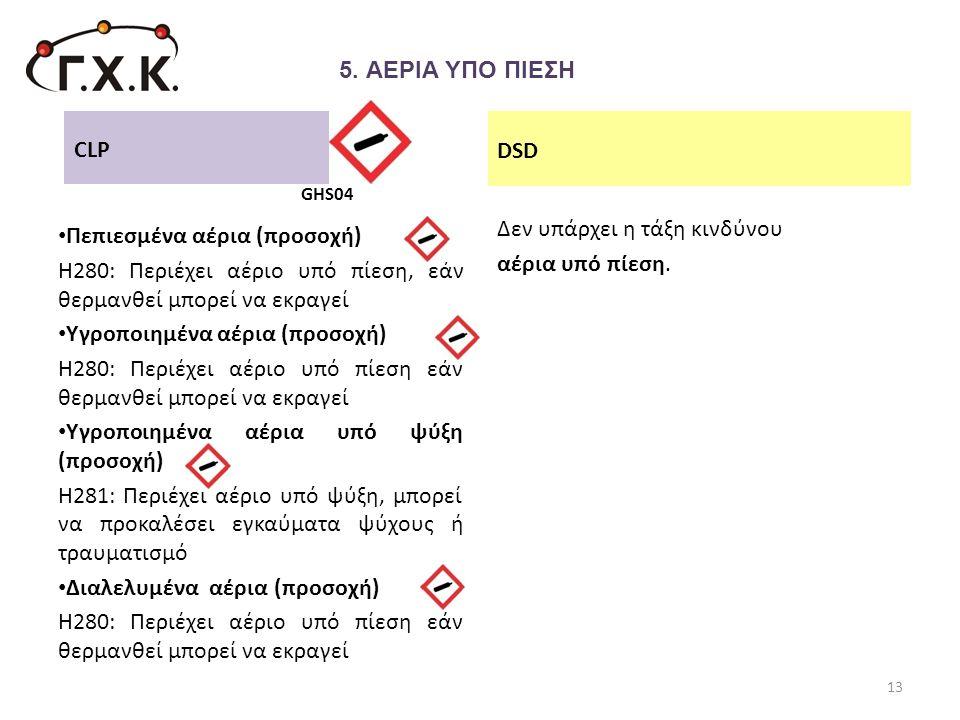 • Πεπιεσμένα αέρια (προσοχή) Η280: Περιέχει αέριο υπό πίεση, εάν θερμανθεί μπορεί να εκραγεί • Υγροποιημένα αέρια (προσοχή) Η280: Περιέχει αέριο υπό π