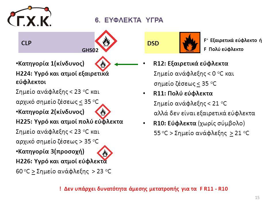 • Κατηγορία 1(κίνδυνος) Η224: Υγρό και ατμοί εξαιρετικά εύφλεκτοι Σημείο ανάφλεξης < 23 o C και αρχικό σημείο ζέσεως < 35 o C • Κατηγορία 2(κίνδυνος)
