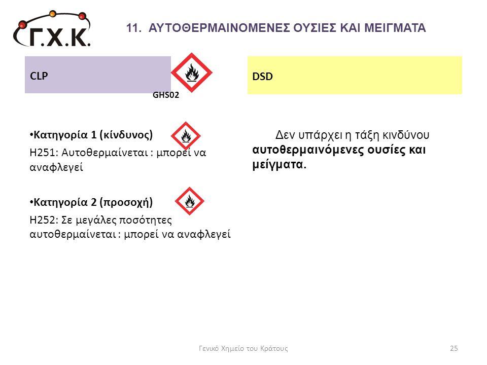• Κατηγορία 1 (κίνδυνος) Η251: Αυτοθερμαίνεται : μπορεί να αναφλεγεί • Κατηγορία 2 (προσοχή) Η252: Σε μεγάλες ποσότητες αυτοθερμαίνεται : μπορεί να αν