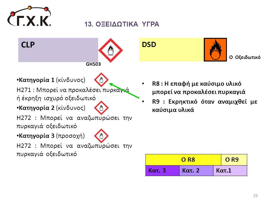 • Κατηγορία 1 (κίνδυνος) Η271 : Μπορεί να προκαλέσει πυρκαγιά ή έκρηξη. ισχυρό οξειδωτικό • Κατηγορία 2 (κίνδυνος) Η272 : Μπορεί να αναζωπυρώσει την π