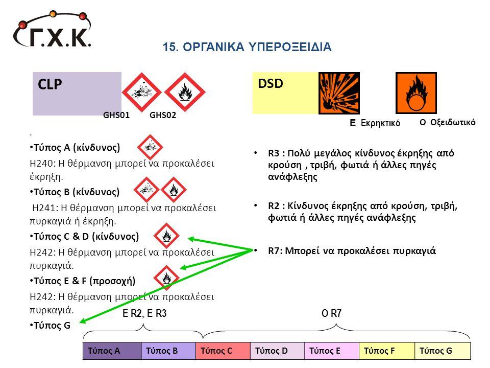 . • Τύπος Α (κίνδυνος) Η240: Η θέρμανση μπορεί να προκαλέσει έκρηξη. • Τύπος Β (κίνδυνος) Η241: Η θέρμανση μπορεί να προκαλέσει πυρκαγιά ή έκρηξη. • Τ