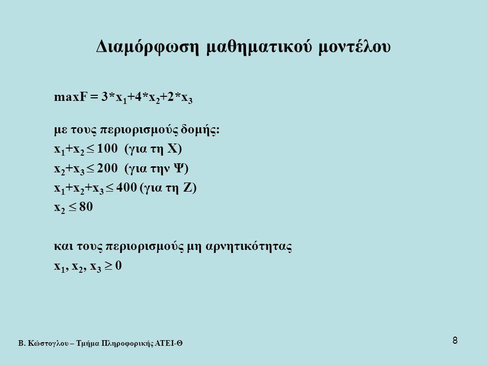 49 •Κάθε δυνατός τρόπος κοπής αντιστοιχείται με μία μεταβλητή x i Συνεπώς ορίζονται 13 μεταβλητές: x 1 – x 13 : αριθμός κυλίνδρων που κόβονται με το συγκεκριμένο τρόπο •Συνολική απώλεια: Ελαχιστοποίηση της συνάρτησης F=11*x 1 + 2*x 2 + … + 3.5*x 13 • Περιορισμοί: Για τα 30 κομμάτια 9 παλαμών: 1x 1 + 2x 2 + 1x 3 + 1x 4 + 1x 5 = 30 Για τα 150 κομμάτια 7 παλαμών: 1x 3 + 1x 6 + 2x 7 + 2x 8 + 1x 9 + 1x 10 = 150 Για τα 65 κομμάτια 5,5 παλαμών: 1x 4 + 2x 5 + 1x 8 + 2x 9 + 2x 10 + 1x 11 + 2x 12 + 3x 13 = 65 Ισχύουν επίσης οι περιορισμοί μη αρνητικότητας για όλες τις μεταβλητές Β.