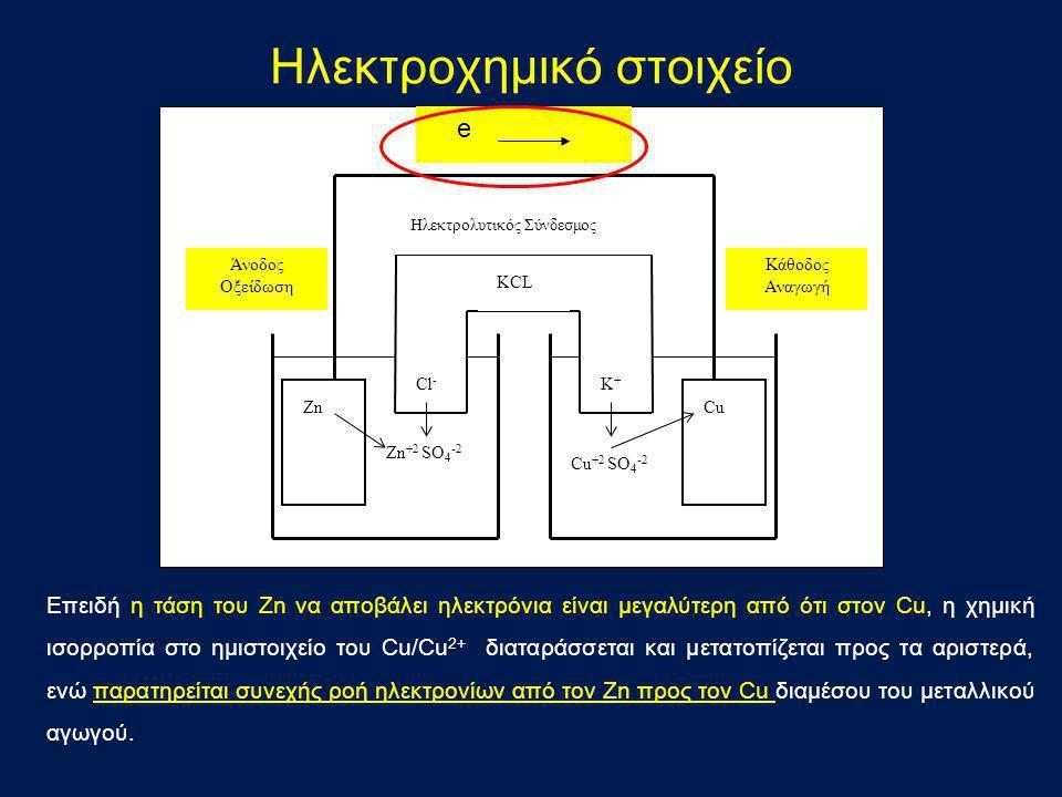 Ηλεκτροχημικό στοιχείο ZnCu Ηλεκτρολυτικός Σύνδεσμος e KCL Zn +2 SO 4 -2 Cu +2 SO 4 -2 Cl - K+K+ Επειδή η τάση του Ζn να αποβάλει ηλεκτρόνια είναι μεγ