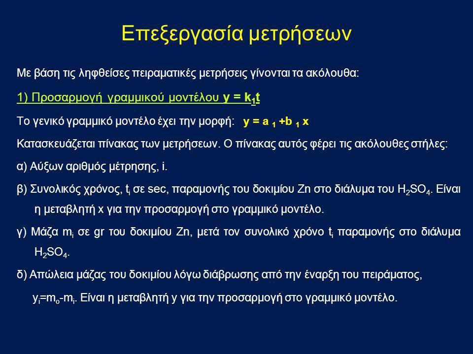 Επεξεργασία μετρήσεων Με βάση τις ληφθείσες πειραματικές μετρήσεις γίνονται τα ακόλουθα: 1) Προσαρμογή γραμμικού μοντέλου y = k 1 t Το γενικό γραμμικό
