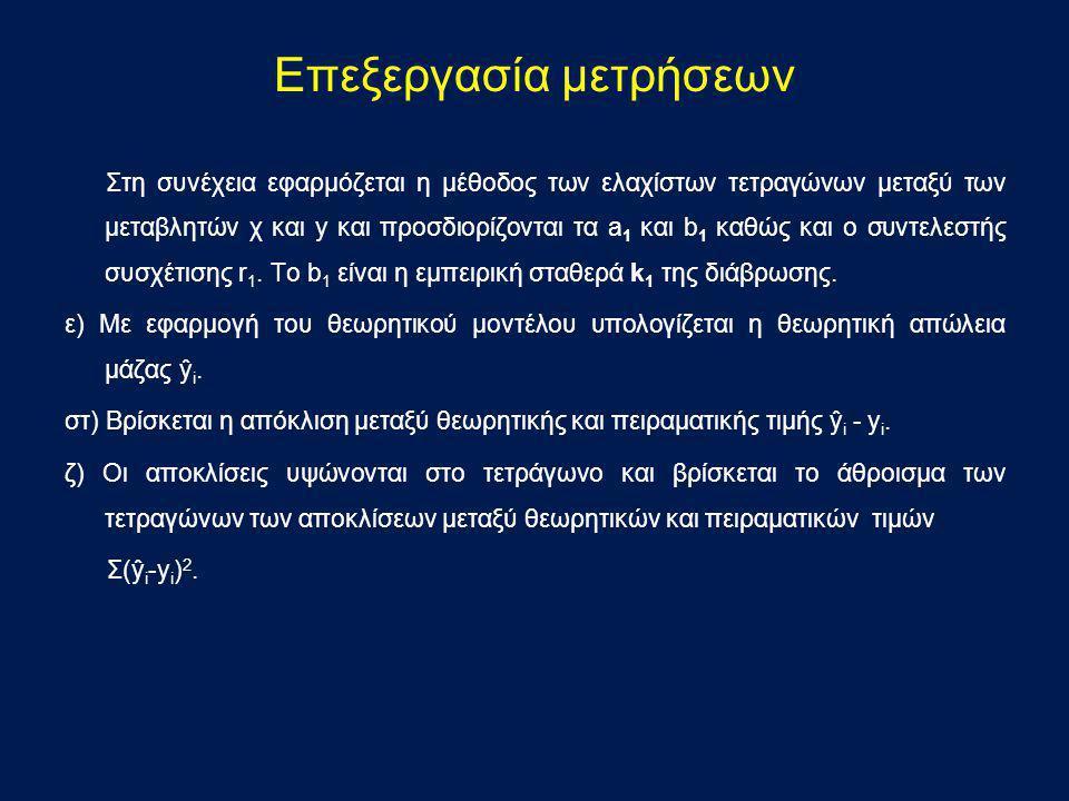 Επεξεργασία μετρήσεων Στη συνέχεια εφαρμόζεται η μέθοδος των ελαχίστων τετραγώνων μεταξύ των μεταβλητών χ και y και προσδιορίζονται τα a 1 και b 1 καθ
