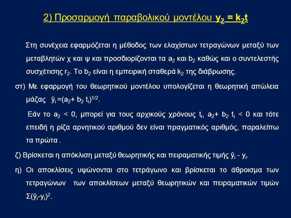 Στη συνέχεια εφαρμόζεται η μέθοδος των ελαχίστων τετραγώνων μεταξύ των μεταβλητών χ και ψ και προσδιορίζονται τα a 2 και b 2 καθώς και ο συντελεστής σ