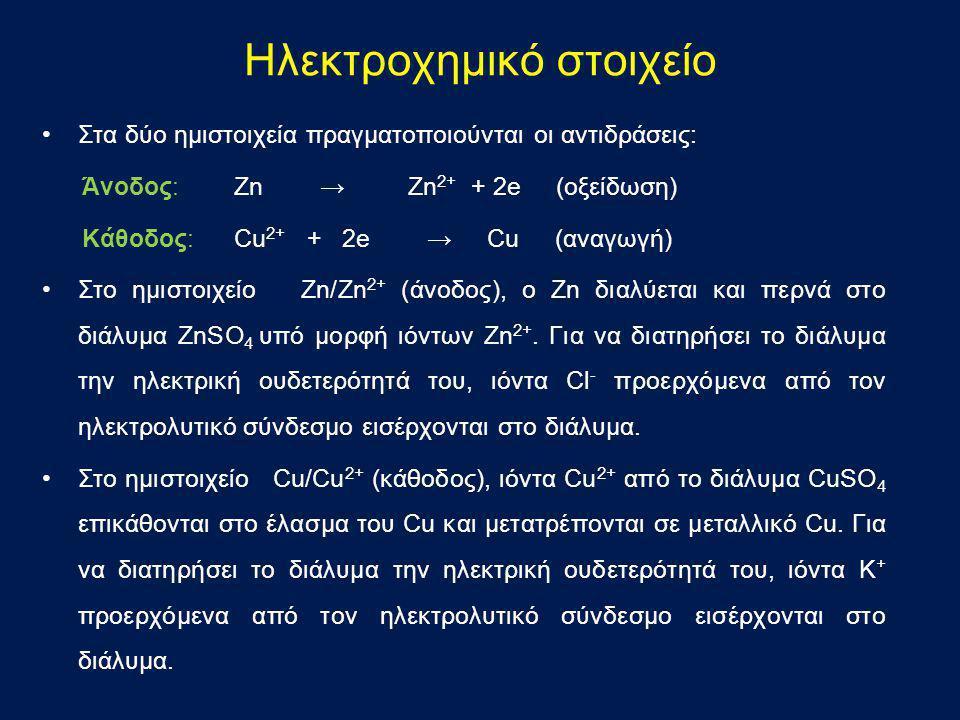 Ηλεκτροχημικό στοιχείο •Στα δύο ημιστοιχεία πραγματοποιούνται οι αντιδράσεις: Άνοδος: Zn → Zn 2+ + 2e (οξείδωση) Κάθοδος: Cu 2+ + 2e → Cu (αναγωγή) •Σ