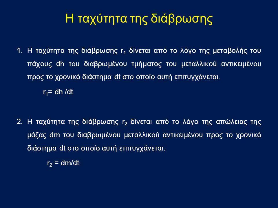 1.Η ταχύτητα της διάβρωσης r 1 δίνεται από το λόγο της μεταβολής του πάχους dh του διαβρωμένου τμήματος του μεταλλικού αντικειμένου προς το χρονικό δι