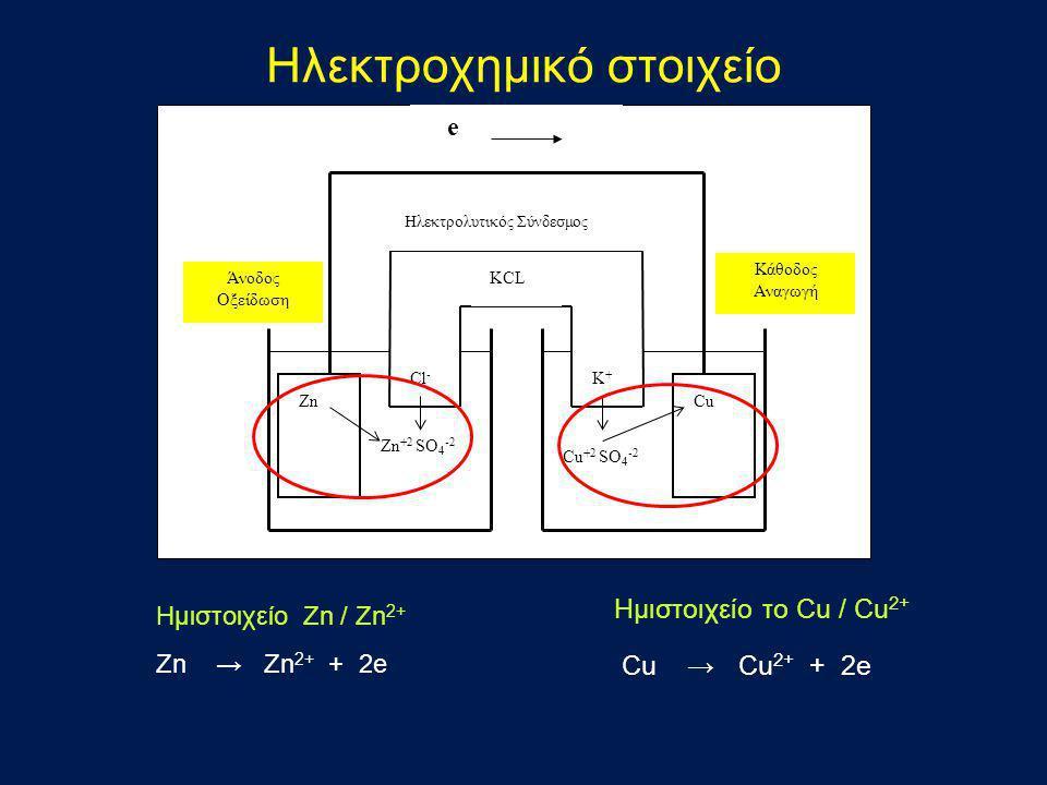 Ηλεκτροχημικό στοιχείο Ημιστοιχείο το Cu / Cu 2+ Cu → Cu 2+ + 2e ZnCu Ηλεκτρολυτικός Σύνδεσμος e KCL Zn +2 SO 4 -2 Cu +2 SO 4 -2 Cl - K+K+ Ημιστοιχείο