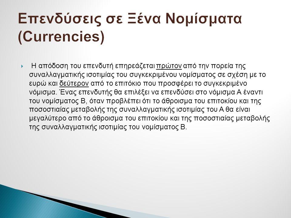  Η απόδοση του επενδυτή επηρεάζεται πρώτον από την πορεία της συναλλαγματικής ισοτιμίας του συγκεκριμένου νομίσματος σε σχέση με το ευρώ και δεύτερον