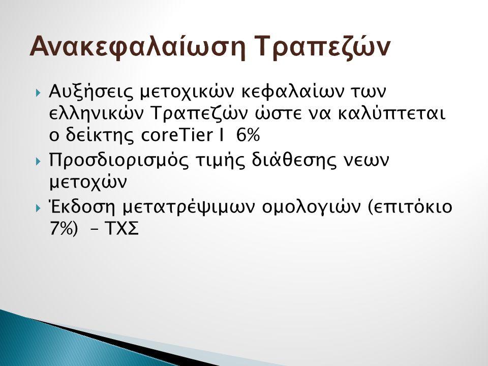  Αυξήσεις μετοχικών κεφαλαίων των ελληνικών Τραπεζών ώστε να καλύπτεται ο δείκτης coreTier I 6%  Προσδιορισμός τιμής διάθεσης νεων μετοχών  Έκδοση
