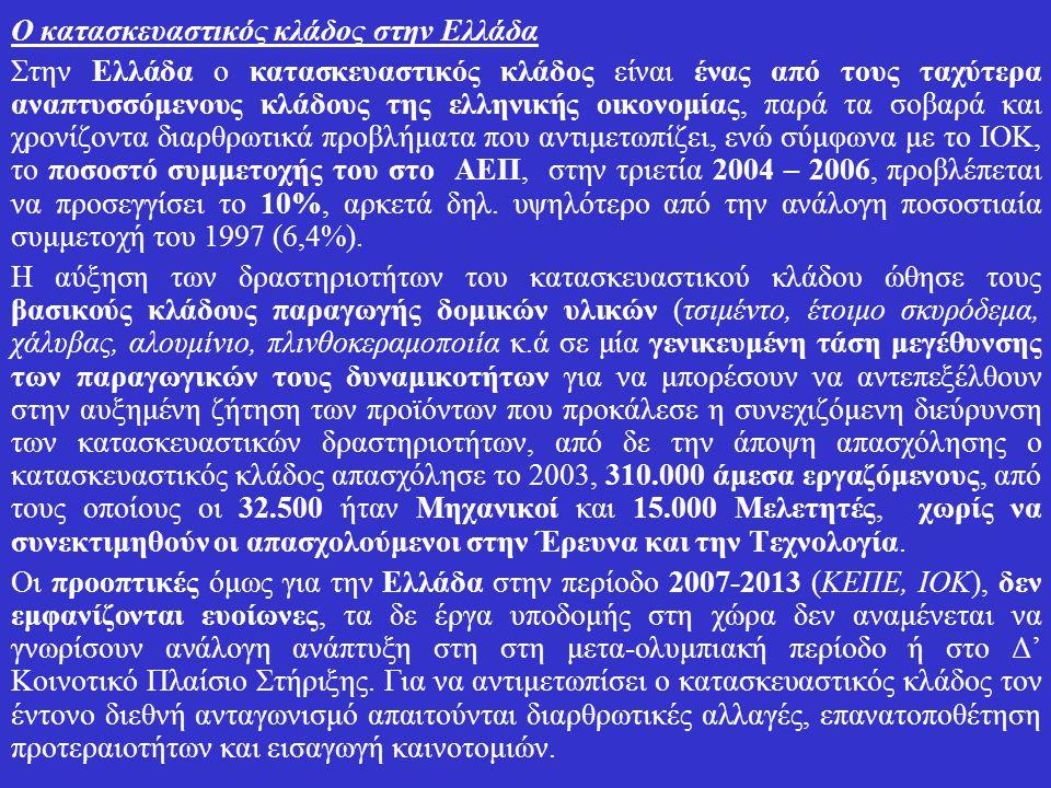 Ο κατασκευαστικός κλάδος στην Ελλάδα Στην Ελλάδα ο κατασκευαστικός κλάδος είναι ένας από τους ταχύτερα αναπτυσσόμενους κλάδους της ελληνικής οικονομίας, παρά τα σοβαρά και χρονίζοντα διαρθρωτικά προβλήματα που αντιμετωπίζει, ενώ σύμφωνα με το ΙΟΚ, το ποσοστό συμμετοχής του στο ΑΕΠ, στην τριετία 2004 – 2006, προβλέπεται να προσεγγίσει το 10%, αρκετά δηλ.