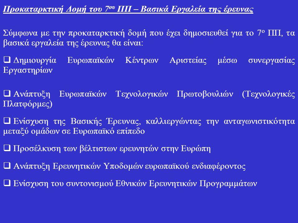 Προκαταρκτική Δομή του 7 ου ΠΠ – Βασικά Εργαλεία της έρευνας Σύμφωνα με την προκαταρκτική δομή που έχει δημοσιευθεί για το 7 ο ΠΠ, τα βασικά εργαλεία της έρευνας θα είναι:  Δημιουργία Ευρωπαϊκών Κέντρων Αριστείας μέσω συνεργασίας Εργαστηρίων  Ανάπτυξη Ευρωπαϊκών Τεχνολογικών Πρωτοβουλιών (Τεχνολογικές Πλατφόρμες)  Ενίσχυση της Βασικής Έρευνας, καλλιεργώντας την ανταγωνιστικότητα μεταξύ ομάδων σε Ευρωπαϊκό επίπεδο  Προσέλκυση των βέλτιστων ερευνητών στην Ευρώπη  Ανάπτυξη Ερευνητικών Υποδομών ευρωπαϊκού ενδιαφέροντος  Ενίσχυση του συντονισμού Εθνικών Ερευνητικών Προγραμμάτων
