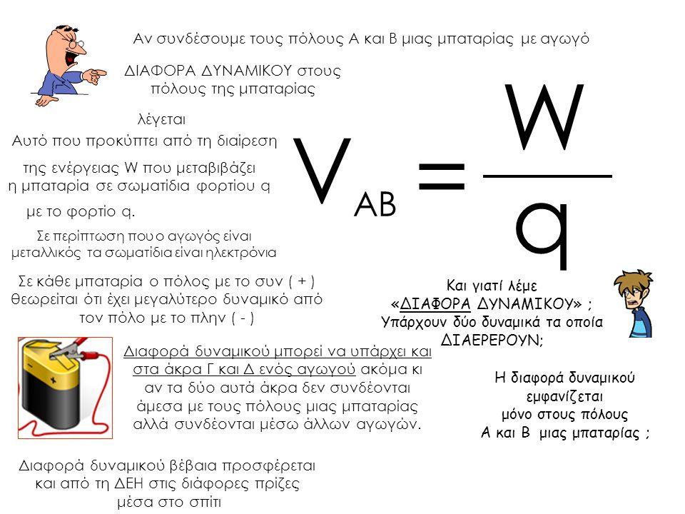 Αν συνδέσουμε τους πόλους Α και Β μιας μπαταρίας με αγωγό Αυτό που προκύπτει από τη διαίρεση Σε περίπτωση που ο αγωγός είναι μεταλλικός τα σωματίδια είναι ηλεκτρόνια W q V ΑΒ = της ενέργειας W που μεταβιβάζει η μπαταρία σε σωματίδια φορτίοu q με το φορτίο q.