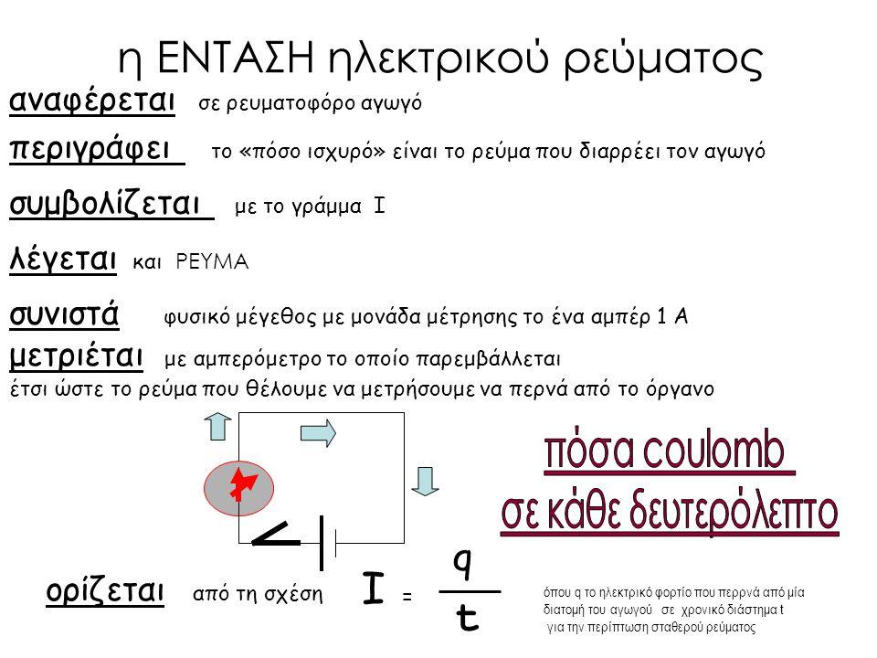 ορίζεται από τη σχέση περιγράφει το «πόσο ισχυρό» είναι το ρεύμα που διαρρέει τον αγωγό αναφέρεται σε ρευματοφόρο αγωγό συμβολίζεται με το γράμμα Ι λέγεται και ΡΕΥΜΑ συνιστά φυσικό μέγεθος με μονάδα μέτρησης το ένα αμπέρ 1 Α μετριέται με αμπερόμετρο το οποίο παρεμβάλλεται έτσι ώστε το ρεύμα που θέλουμε να μετρήσουμε να περνά από το όργανο όπου q το ηλεκτρικό φορτίο που περρνά από μία διατομή του αγωγού σε χρονικό διάστημα t για την περίπτωση σταθερού ρεύματος Ι = q t η ΕΝΤΑΣΗ ηλεκτρικού ρεύματος