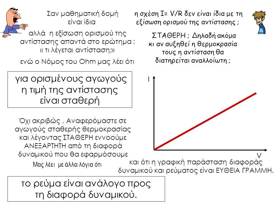 η σχέση Ι= V/R δεν είναι ίδια με τη εξίσωση ορισμού της αντίστασης ; Σαν μαθηματική δομή είναι ίδια V Ι αλλά η εξίσωση ορισμού της αντίστασης απαντά στο ερώτημα : « τι λέγεται αντίσταση;» ενώ ο Νόμος του Ohm μας λέει ότι το ρεύμα είναι ανάλογο προς τη διαφορά δυναμικού.
