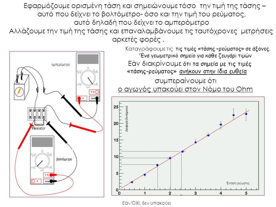 Εάν διακρίνουμε ότι τα σημεία με τις τιμές «τάσης-ρεύματος» ανήκουν στην ίδια ευθεία Εφαρμόζουμε ορισμένη τάση και σημειώνουμε τόσο την τιμή της τάσης – αυτό που δείχνει το βολτόμετρο- όσο και την τιμή του ρεύματος, αυτό δηλαδή που δείχνει το αμπερόμετρο Αλλάζουμε την τιμή της τάσης και επαναλαμβάνουμε τις ταυτόχρονες μετρήσεις αρκετές φορές.