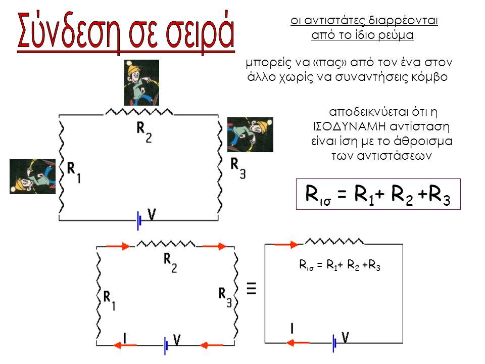 οι αντιστάτες διαρρέονται από το ίδιο ρεύμα μπορείς να «πας» από τον ένα στον άλλο χωρίς να συναντήσεις κόμβο αποδεικνύεται ότι η ΙΣΟΔΥΝΑΜΗ αντίσταση είναι ίση με το άθροισμα των αντιστάσεων R ισ = R 1 + R 2 +R 3