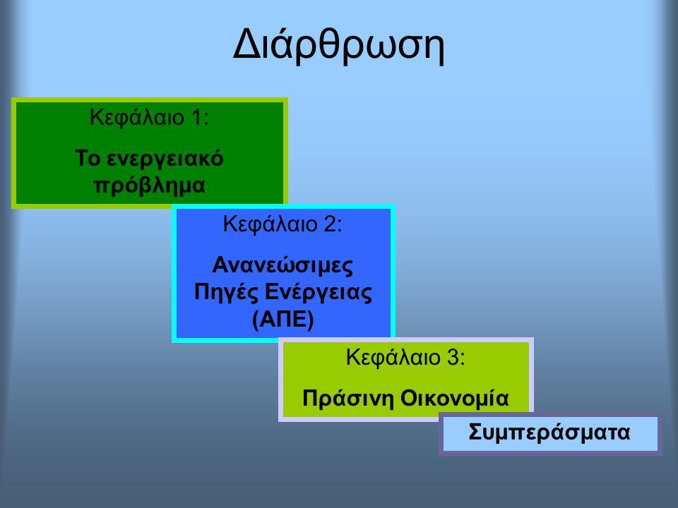 Κεφάλαιο 1: Το ενεργειακό πρόβλημα Κεφάλαιο 2: Ανανεώσιμες Πηγές Ενέργειας (ΑΠΕ) Κεφάλαιο 3: Πράσινη Οικονομία Συμπεράσματα Διάρθρωση