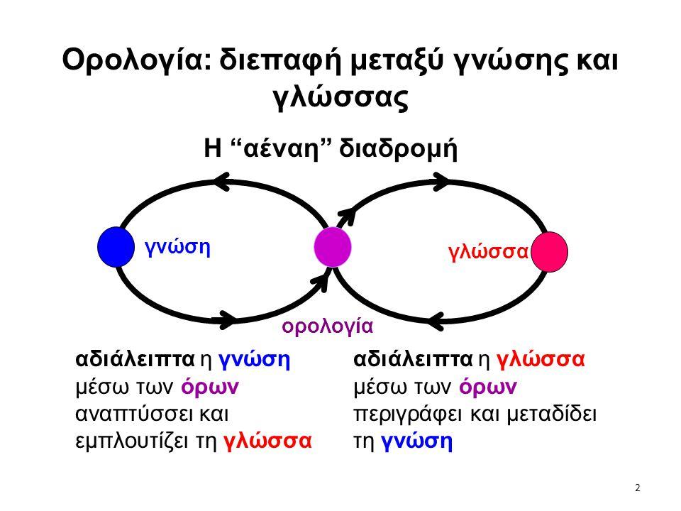 3 Ορολογία: Ορισμοί •ορολογία ( και ορολόγιο < γλωσσάρι) –σύνολο κατασημάνσεων που ανήκει σε μια ειδική γλώσσα ( = γλώσσα ειδικού θεματικού πεδίου) ISO 1087-1, 2000 (ΕΛΟΤ 561-1) •Ορολογία (επιστήμη των όρων) –επιστημονικός κλάδος που πραγματεύεται τις έννοιες και την παράστασή τους σε ειδικές γλώσσες Schmitz, 2006, Encyclopedia of Language and Linguistics