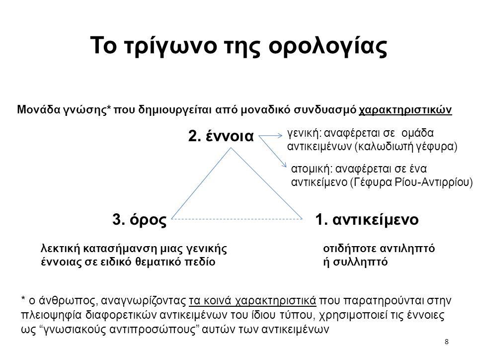 9 Kύριοι πρωταγωνιστές ορολογίας 1.αντικείμενο 2.