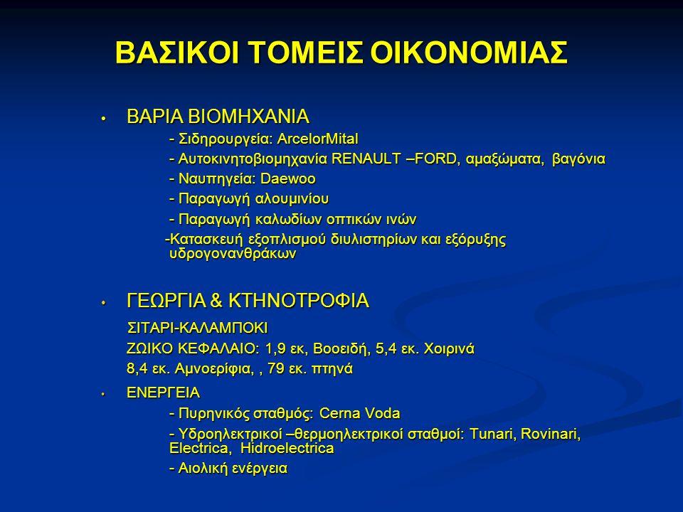 ΤΟΜΕΙΣ ΔΡΑΣΗΣ ΕΛΛΗΝΙΚΩΝ ΕΤΑΙΡΕΙΩΝ ΤΡΑΠΕΖΕΣ ALPHA BANK, BANKPOST, CIPRUS BANK, ATE, MARFIN, PIRAEUS BANK,ΕΘΝΙΚΗ ΤΡΑΠΕΖΑ 900 ΥΠΟΚΑΤΑΣΤΗΜΑΤΑ 10.000 ΕΡΓΑΖΟΜΕΝΟΙ ΤΗΛΕΠΙΚΟΙΝΩΝΙΕΣ OTE 45% THΣ ROMTELECOM COSMOTE GERMANOS ΑΛΟΥΜΙΝΙΟ ΣΥΜΒΟΥΛΕΥΤΙΚΕΣ ΕΤΑΙΡΕΙΕΣ ΔΙΚΗΓΟΡΙΚΑ ΓΡΑΦΕΙΑ OPERATING LEASING ΤΟΜΕΙΣ ΔΡΑΣΗΣ ΕΛΛΗΝΙΚΩΝ ΕΤΑΙΡΕΙΩΝ ΤΡΑΠΕΖΕΣ ALPHA BANK, BANKPOST, CIPRUS BANK, ATE, MARFIN, PIRAEUS BANK,ΕΘΝΙΚΗ ΤΡΑΠΕΖΑ 900 ΥΠΟΚΑΤΑΣΤΗΜΑΤΑ 10.000 ΕΡΓΑΖΟΜΕΝΟΙ ΤΗΛΕΠΙΚΟΙΝΩΝΙΕΣ OTE 45% THΣ ROMTELECOM COSMOTE GERMANOS ΑΛΟΥΜΙΝΙΟ ΣΥΜΒΟΥΛΕΥΤΙΚΕΣ ΕΤΑΙΡΕΙΕΣ ΔΙΚΗΓΟΡΙΚΑ ΓΡΑΦΕΙΑ OPERATING LEASING