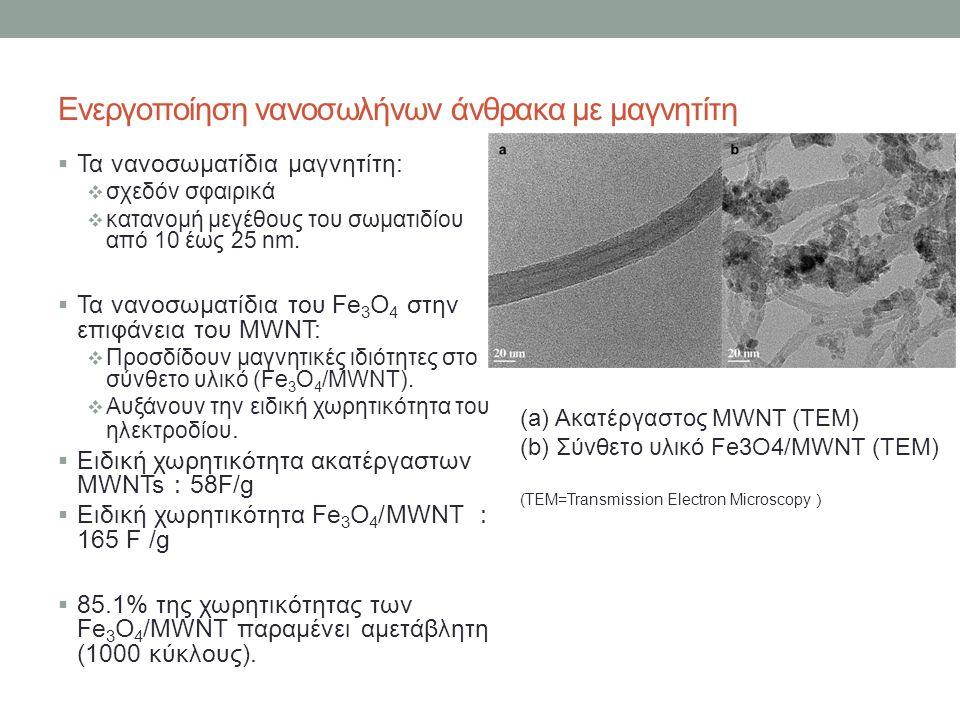 Ενεργοποίηση νανοσωλήνων άνθρακα με μαγνητίτη  Τα νανοσωματίδια μαγνητίτη:  σχεδόν σφαιρικά  κατανομή μεγέθους του σωματιδίου από 10 έως 25 nm.  Τ