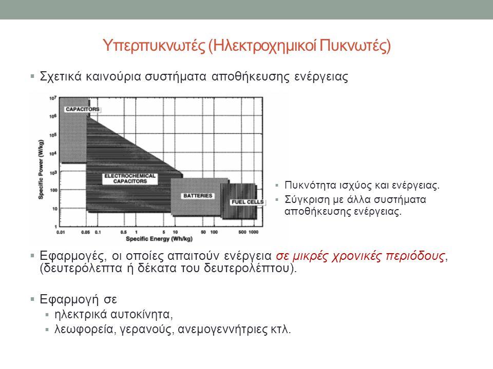 Υπερπυκνωτές (Ηλεκτροχημικοί Πυκνωτές)  Σχετικά καινούρια συστήματα αποθήκευσης ενέργειας  Εφαρμογές, οι οποίες απαιτούν ενέργεια σε μικρές χρονικές