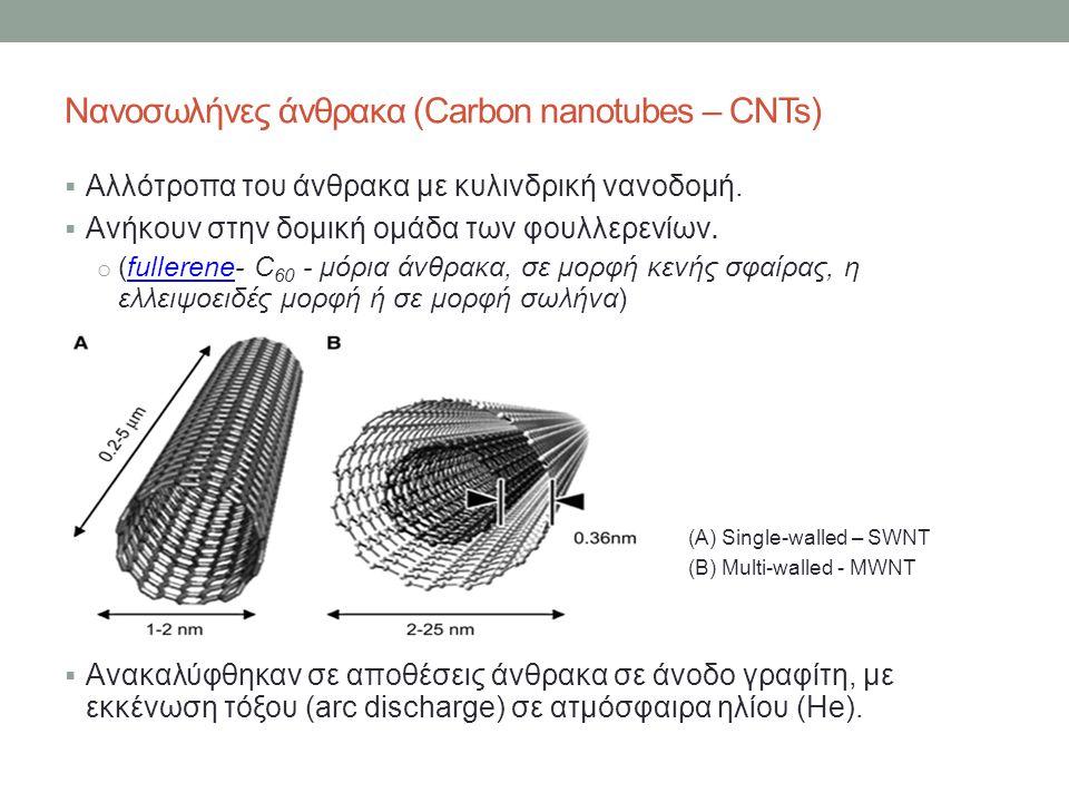 Νανοσωλήνες άνθρακα (Carbon nanotubes – CNTs)  Κατηγορίες CNts:  Μονού τοιχώματος (Single-walled – SWNT)  διάμετρο 1nm και μήκος σωλήνα εκατομμύρια φορές μεγαλύτερο.