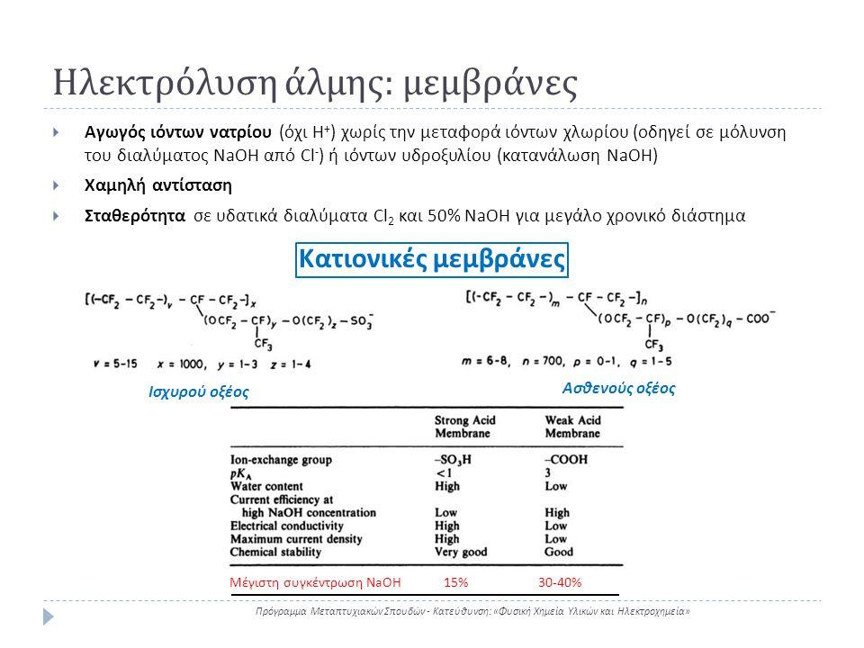 Ηλεκτρόλυση άλμης : μεμβράνες Πρόγραμμα Μεταπτυχιακών Σπουδών - Κατεύθυνση : « Φυσική Χημεία Υλικών και Ηλεκτροχημεία »  Αγωγός ιόντων νατρίου (όχι Η