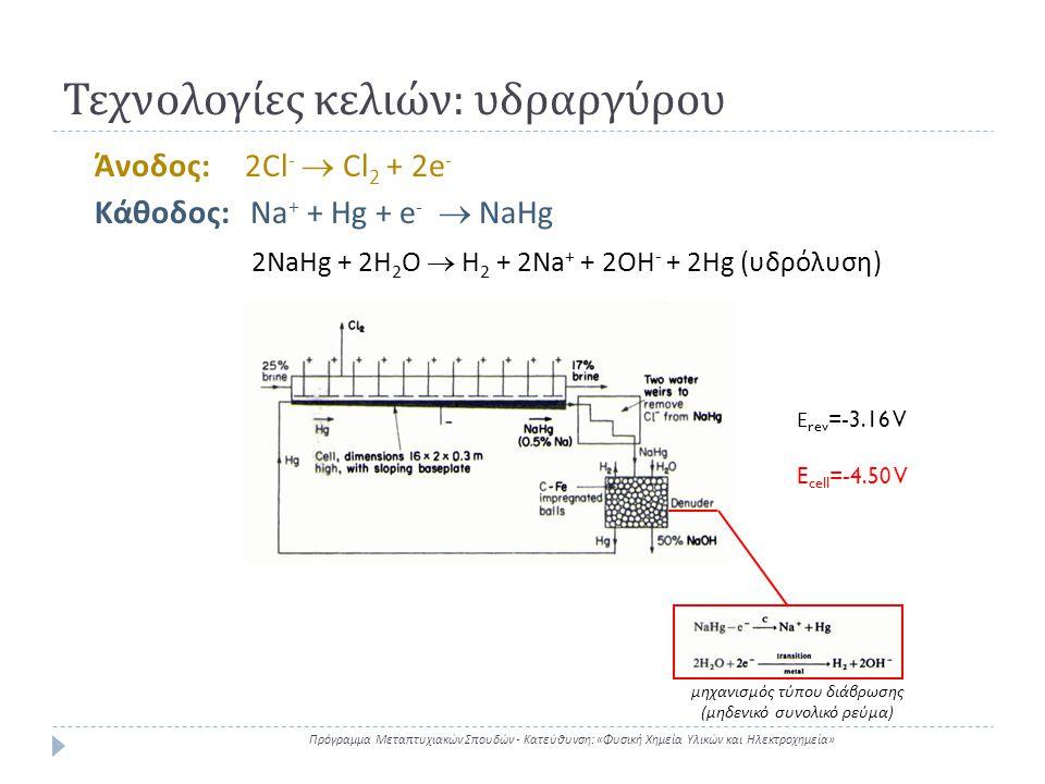 Τεχνολογίες κελιών : υδραργύρου Πρόγραμμα Μεταπτυχιακών Σπουδών - Κατεύθυνση : « Φυσική Χημεία Υλικών και Ηλεκτροχημεία » Άνοδος: 2Cl -  Cl 2 + 2e -
