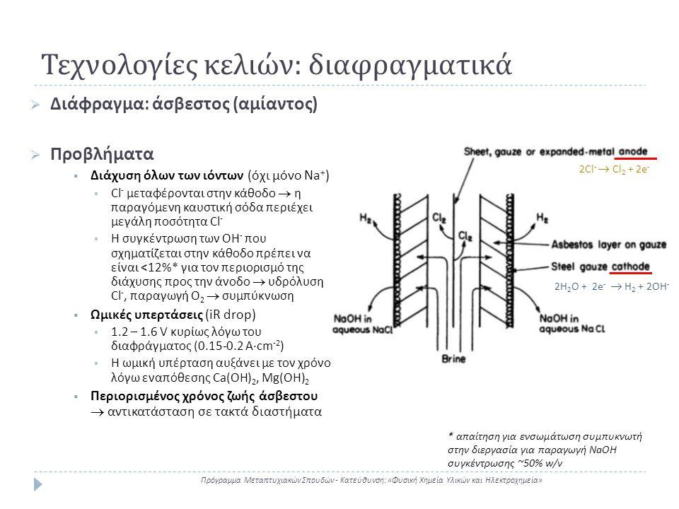 Τεχνολογίες κελιών : διαφραγματικά Πρόγραμμα Μεταπτυχιακών Σπουδών - Κατεύθυνση : « Φυσική Χημεία Υλικών και Ηλεκτροχημεία »  Διάφραγμα: άσβεστος (αμ