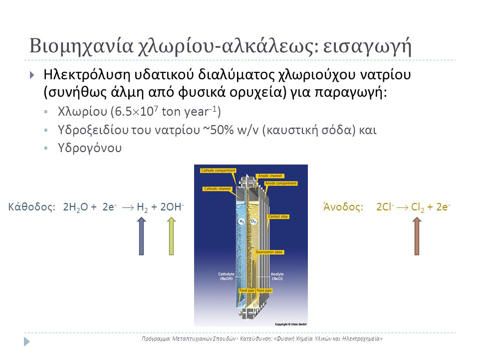 Βιομηχανία χλωρίου - αλκάλεως : εισαγωγή  Ηλεκτρόλυση υδατικού διαλύματος χλωριούχου νατρίου (συνήθως άλμη από φυσικά ορυχεία) για παραγωγή:  Χλωρίο