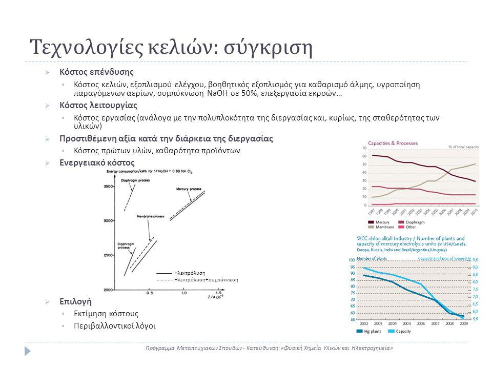 Τεχνολογίες κελιών : σύγκριση Πρόγραμμα Μεταπτυχιακών Σπουδών - Κατεύθυνση : « Φυσική Χημεία Υλικών και Ηλεκτροχημεία »  Κόστος επένδυσης  Κόστος κε