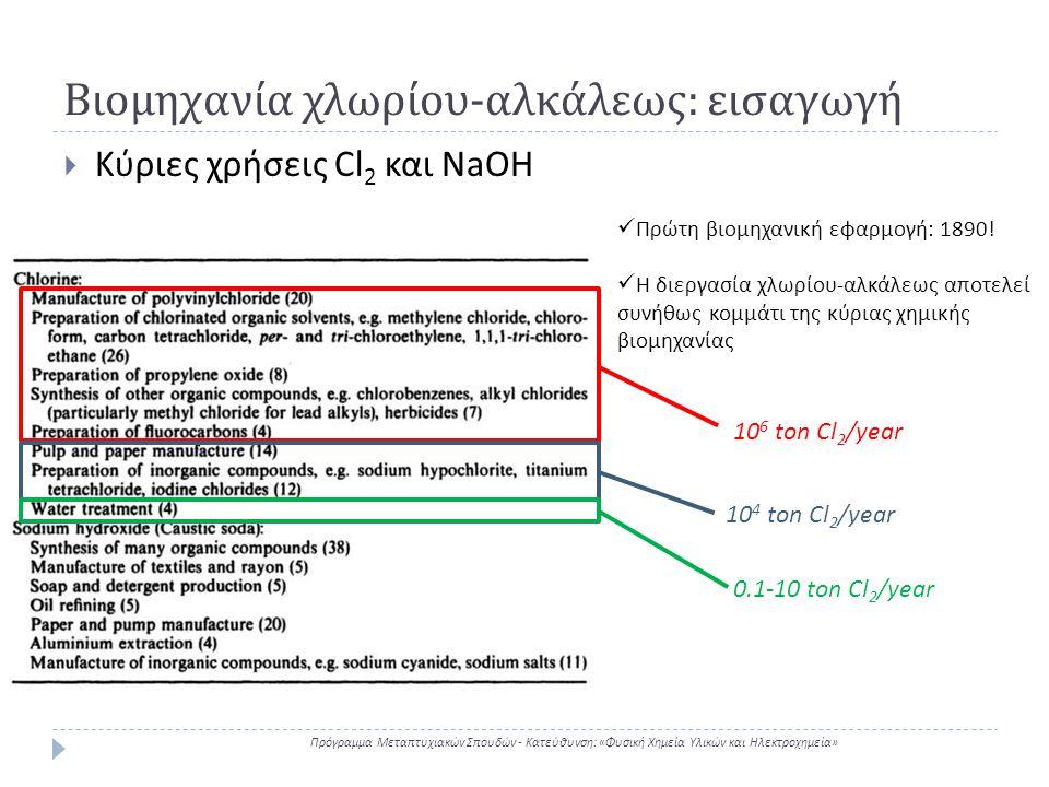 Τεχνολογίες κελιών : διαφραγματικά Πρόγραμμα Μεταπτυχιακών Σπουδών - Κατεύθυνση : « Φυσική Χημεία Υλικών και Ηλεκτροχημεία »  Διάφραγμα: άσβεστος (αμίαντος)  Προβλήματα  Διάχυση όλων των ιόντων (όχι μόνο Na + )  Cl - μεταφέρονται στην κάθοδο  η παραγόμενη καυστική σόδα περιέχει μεγάλη ποσότητα Cl -  Η συγκέντρωση των ΟΗ - που σχηματίζεται στην κάθοδο πρέπει να είναι <12%* για τον περιορισμό της διάχυσης προς την άνοδο  υδρόλυση Cl -, παραγωγή Ο 2  συμπύκνωση  Ωμικές υπερτάσεις (iR drop)  1.2 – 1.6 V κυρίως λόγω του διαφράγματος (0.15-0.2 Α  cm -2 )  Η ωμική υπέρταση αυξάνει με τον χρόνο λόγω εναπόθεσης Ca(OH) 2, Mg(OH) 2  Περιορισμένος χρόνος ζωής άσβεστου  αντικατάσταση σε τακτά διαστήματα 2Cl -  Cl 2 + 2e - 2Η 2 Ο + 2e -  H 2 + 2OH - * απαίτηση για ενσωμάτωση συμπυκνωτή στην διεργασία για παραγωγή NaOH συγκέντρωσης ~50% w/v