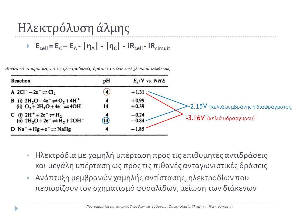 Ηλεκτρόλυση άλμης : ηλεκτρόδια Πρόγραμμα Μεταπτυχιακών Σπουδών - Κατεύθυνση : « Φυσική Χημεία Υλικών και Ηλεκτροχημεία »  Άνοδος : έκλυση χλωρίου σε χαμηλή υπέρταση, με περιορισμό στην ηλεκτρόλυση του νερού προς οξυγόνο ( θερμοδυναμικά ευνοούμενη αντίδραση )  Μεγάλη (τραχειά) επιφάνεια  Σταθερότητα  Διαθεσιμότητα  Δυνατότητα επεξεργασίας ή εναπόθεσης σε υπόστρωμα (π.χ.