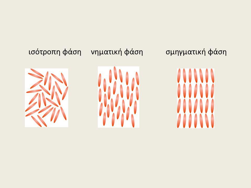 ισότροπη φάση νηματική φάση σμηγματική φάση