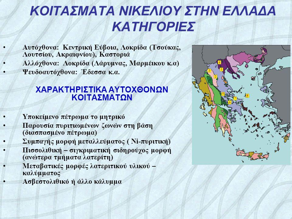 ΚΟΙΤΑΣΜΑΤΑ ΝΙΚΕΛΙΟΥ ΣΤΗΝ ΕΛΛΑΔΑ ΚΑΤΗΓΟΡΙΕΣ •Aυτόχθονα: Κεντρική Εύβοια, Λοκρίδα (Τσούκας, Λουτσίου, Ακραιφνίου), Καστοριά •Αλλόχθονα: Λοκρίδα (Λάρυμνας, Μαρμέικου κ.α) •Ψευδοαυτόχθονα: Έδεσσα κ.α.