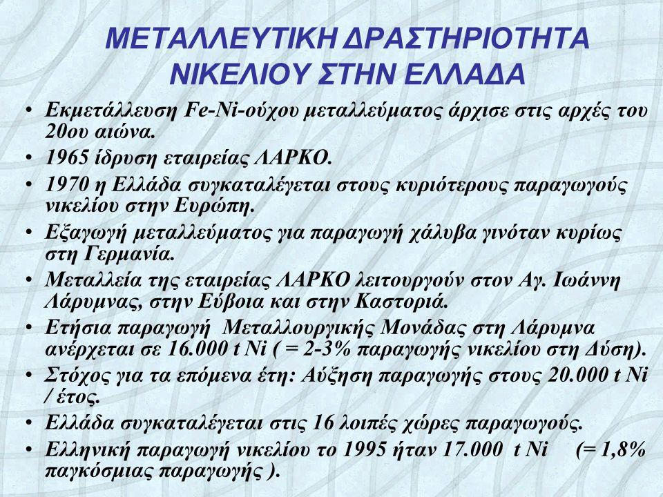 ΜΕΤΑΛΛΕΥΤΙΚΗ ΔΡΑΣΤΗΡΙΟΤΗΤΑ ΝΙΚΕΛΙΟΥ ΣΤΗΝ ΕΛΛΑΔΑ •Εκμετάλλευση Fe-Ni-ούχου μεταλλεύματος άρχισε στις αρχές του 20ου αιώνα.