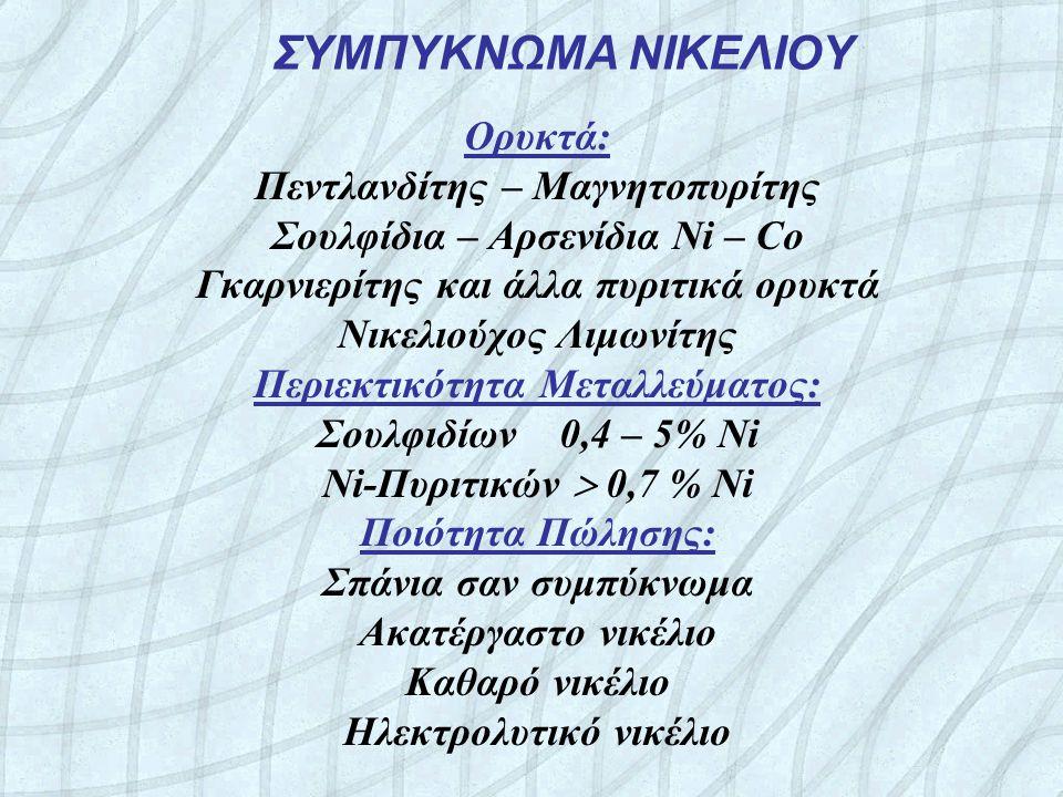 ΣΥΜΠYΚΝΩΜΑ NΙΚΕΛΙΟΥ Ορυκτά: Πεντλανδίτης – Μαγνητοπυρίτης Σουλφίδια – Αρσενίδια Ni – Co Γκαρνιερίτης και άλλα πυριτικά ορυκτά Νικελιούχος Λιμωνίτης Περιεκτικότητα Μεταλλεύματος: Σουλφιδίων 0,4 – 5% Ni Ni-Πυριτικών  0,7 % Ni Ποιότητα Πώλησης: Σπάνια σαν συμπύκνωμα Ακατέργαστο νικέλιο Καθαρό νικέλιο Ηλεκτρολυτικό νικέλιο