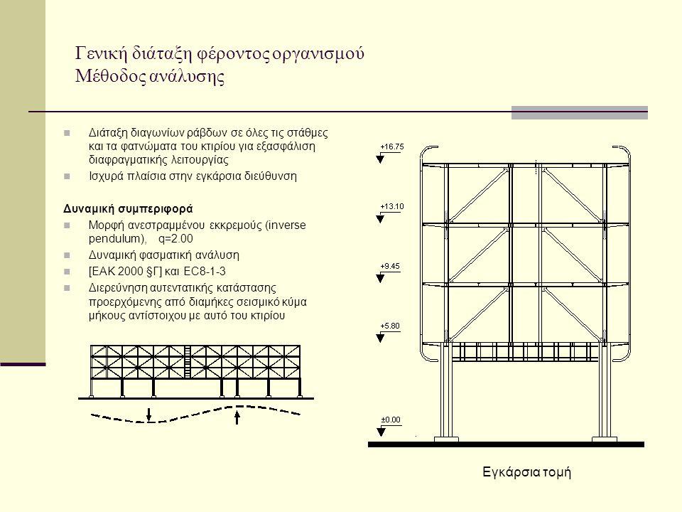 Γενική διάταξη φέροντος οργανισμού Μέθοδος ανάλυσης Εγκάρσια τομή  Διάταξη διαγωνίων ράβδων σε όλες τις στάθμες και τα φατνώματα του κτιρίου για εξασφάλιση διαφραγματικής λειτουργίας  Ισχυρά πλαίσια στην εγκάρσια διεύθυνση Δυναμική συμπεριφορά  Μορφή ανεστραμμένου εκκρεμούς (inverse pendulum), q=2.00  Δυναμική φασματική ανάλυση  [ΕΑΚ 2000 §Γ] και EC8-1-3  Διερεύνηση αυτεντατικής κατάστασης προερχόμενης από διαμήκες σεισμικό κύμα μήκους αντίστοιχου με αυτό του κτιρίου